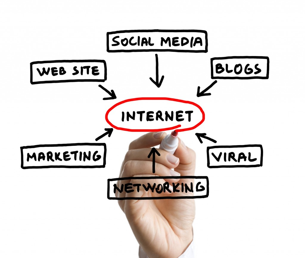 internet-marketing-1024x866